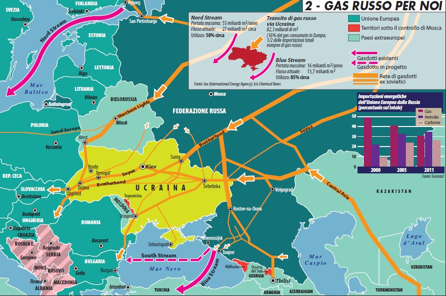 gas russo per noi 912