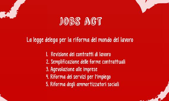 bologna jobsact slide