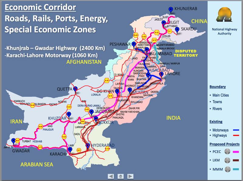 economic corridor beltroad